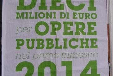 Opere pubbliche, solo 600 mila euro, e non dieci milioni di euro, finanziati dal Comune