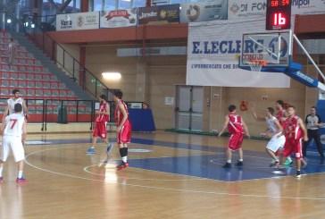 Playoff DnB, l'avventura della Vasto Basket inizia contro Montegranaro