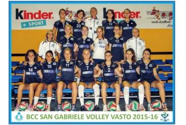 Bcc San Gabriele, impresa a Pescara