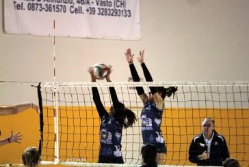 Madogas San Gabriele Volley,
