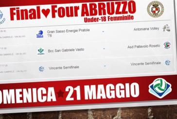 Proseguono gli allenamenti della Bcc San Gabriele Volley