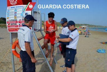 Balneazione sicura, a lavoro la Guardia Costiera