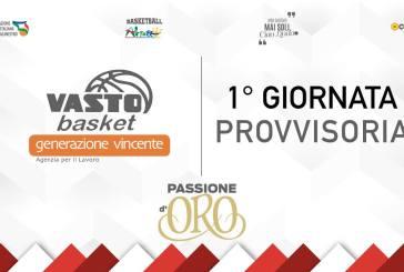 Vasto Basket, ecco il calendario provvisorio della Serie C Gold