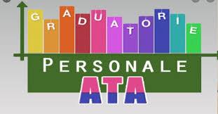 Graduatorie ATA terza fascia, c'è tempo fino al 22 aprile per presentare le domande