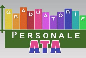 Personale Ata, prorogati al 26 aprile i termini di presentazione delle domande