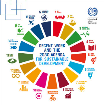 background resources on the 2030 agenda for sustainable development (the 2030 development agenda)