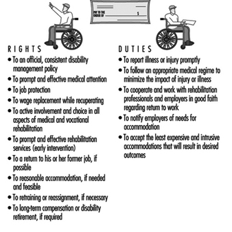 17. Disability and Work