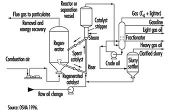 Gas Air Compressor Unloader Valve Diagram
