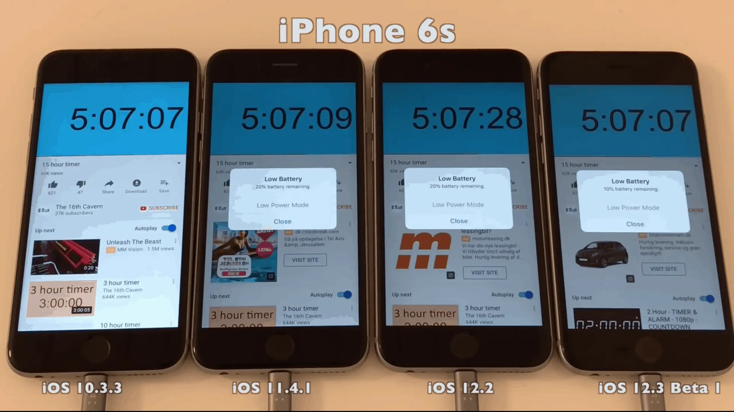 iOS 11 to iOS 12.2 could drain your iPhone. iPad and iPod touch battery faster | iLounge