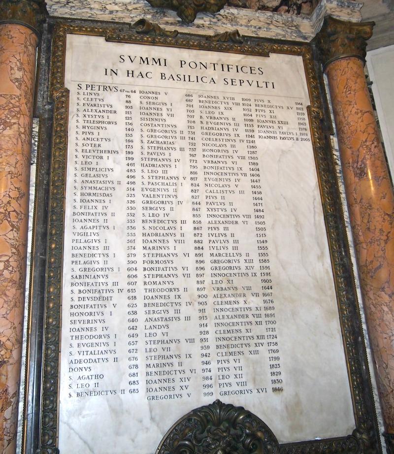 seznam papežů