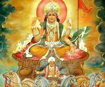 Hindu God Surya