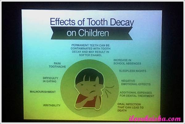 Effects of Tooth Decay on Children
