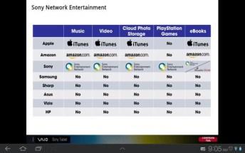 Une tablette Sony Xperia en préparation ? 8