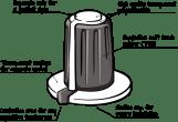 Tuna Knobs : des boutons physiques pour mixer sur votre tablette tactile 2