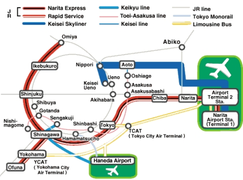 Plan train narita