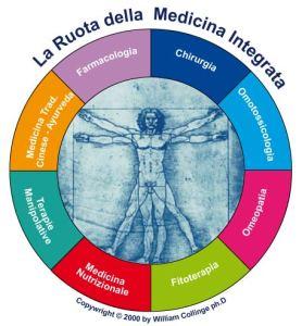 A Ghilarza una serata dedicata alla medicina integrata