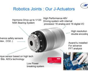 J-Actuators