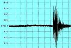 Scosse di terremoto in Umbria, ripercussioni anche a Rieti e Viterbo