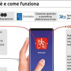 """""""Immuni"""", app scelta e discussa. Dubbi del Copasir"""