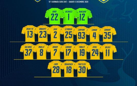 Frosinone: escluso Dionisi dalla la lista dei convocati per la partita con il Chievo. Oggi l'attaccante si era regolarmente allenato