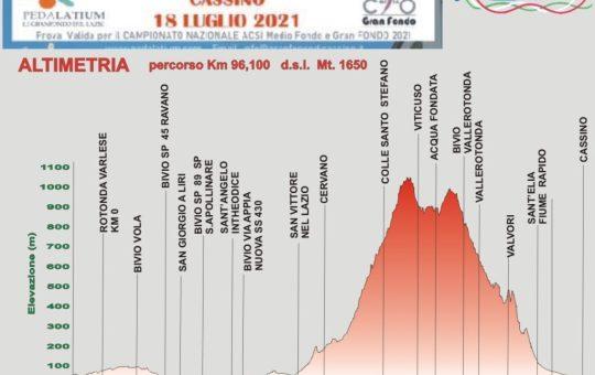 Ciclismo: grande successo per la Gran Fondo di Cassino