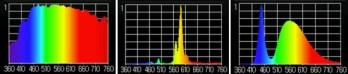 curvas-espectral-genertek