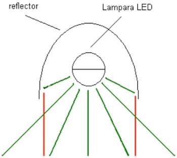 lamparaLED-miguelrojasLuxdey