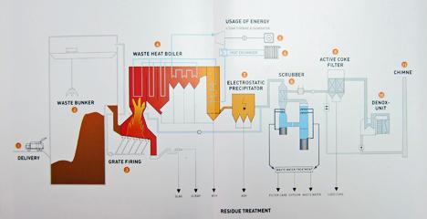 20131106-austria-residuos-basura-grafico