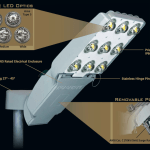Mongoose LED de Acuity Brands
