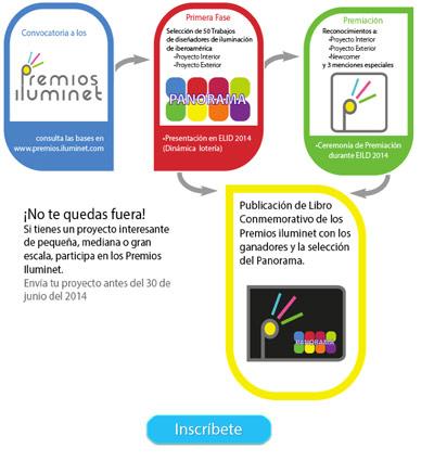 premios-iluminet