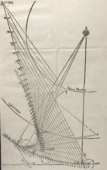 Copia del documento donde Kepler analiza el comportamiento de la cola de los cometas y concluye que la luz debe estar ejerciendo presión de radiación empujando los gases que la componen en dirección contraria a la posición del sol.