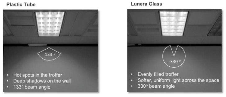 Lunera-T8-BHP-2
