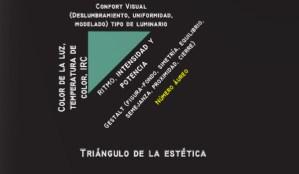 Diseño de Iluminación por triángulos