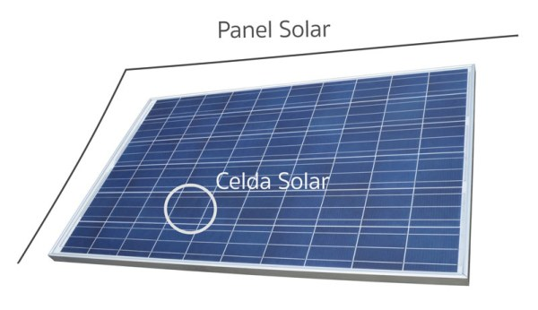 celda_solar-vs-panel_solar