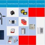 Sistemas fotovoltaicos, lo primero que debes saber
