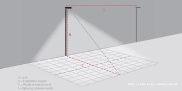 iguzzini-twilight-distribucion-optica-1