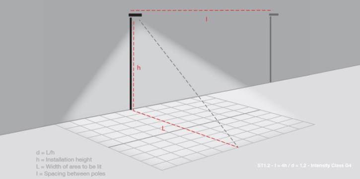 iguzzini-twilight-distribucion-optica-3