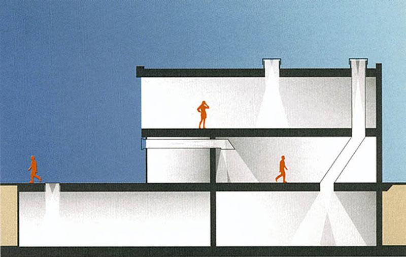 Tipos de iluminación arquitectura