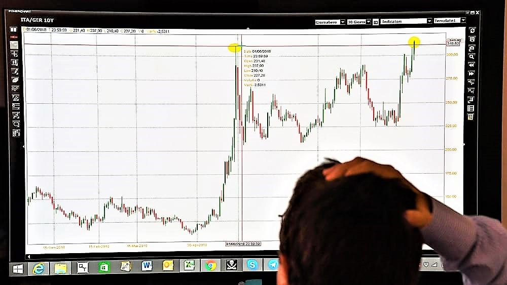 Dbrs conferma rating Italia ma con prospettive negative