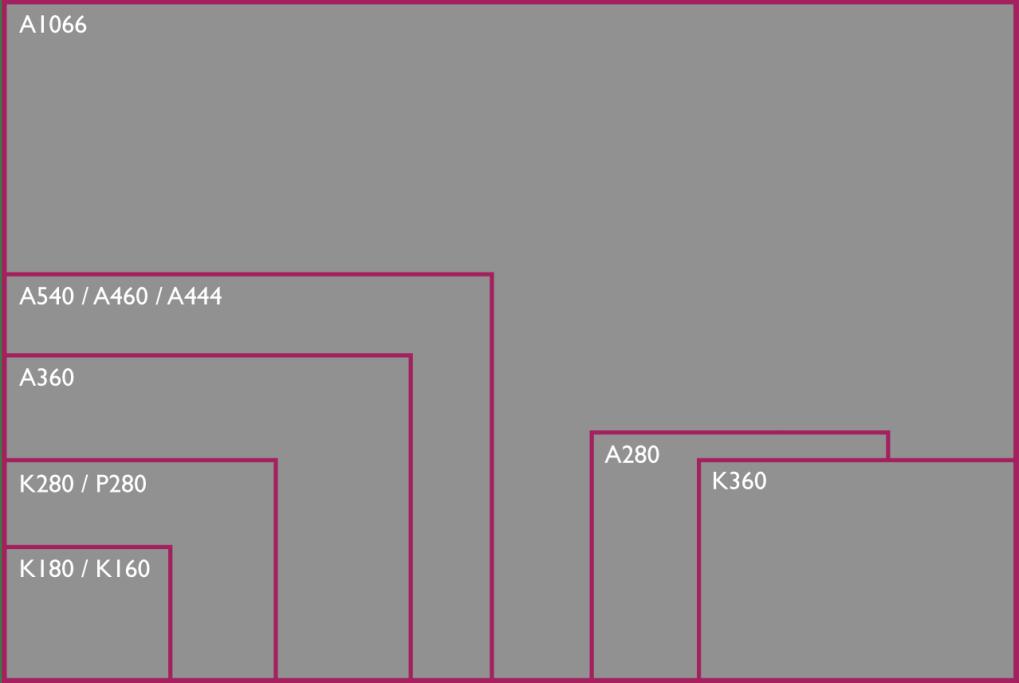 chart sizes reflective