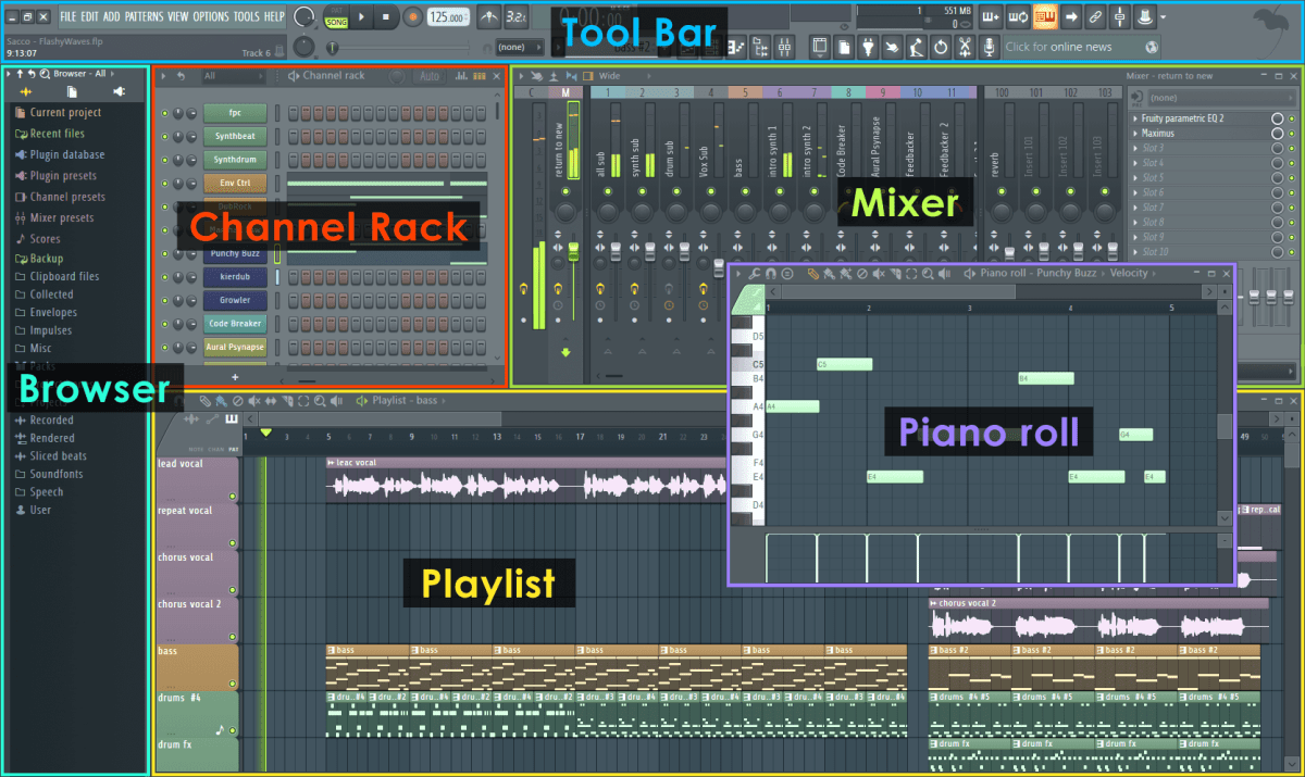 Image result for fl studio layout