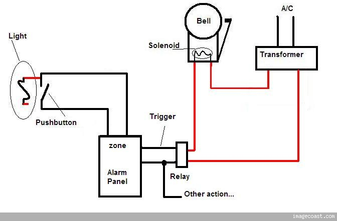 Mazda B2200 Distributor Diagram. Mazda. Auto Wiring Diagram