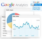 Google Analytics Latrobe Valley