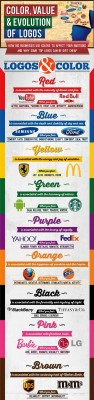 Infografia Colores Logos