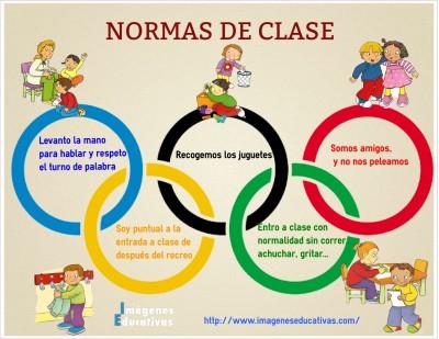 NormasdeClase