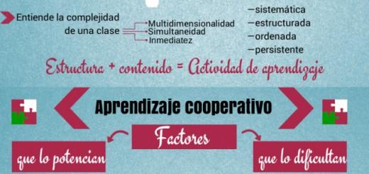 aprendizaje cooperativo 800x1200
