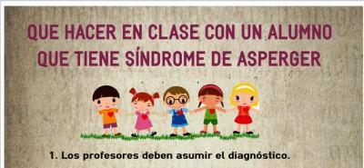 Asperger en Clase portada