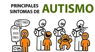 Portada SINTOMAS graficos de autismo