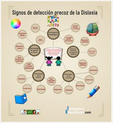 Dislexia Detección Precoz interesante imagen