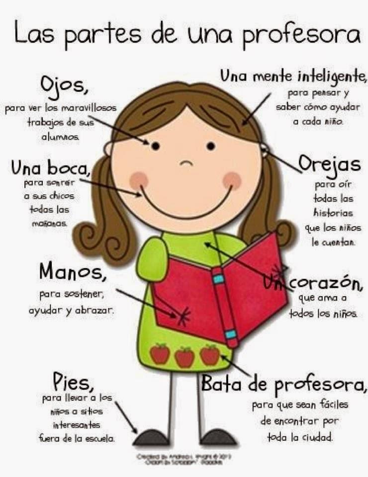 Las partes de una maestra - Imagenes Educativas
